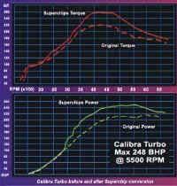 turbo-graph1.jpg (44626 bytes)