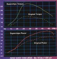turbo-graph2.jpg (36796 bytes)